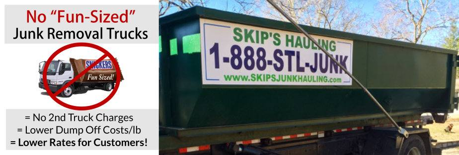Make Room For Christmas Stuff, Call Skips!